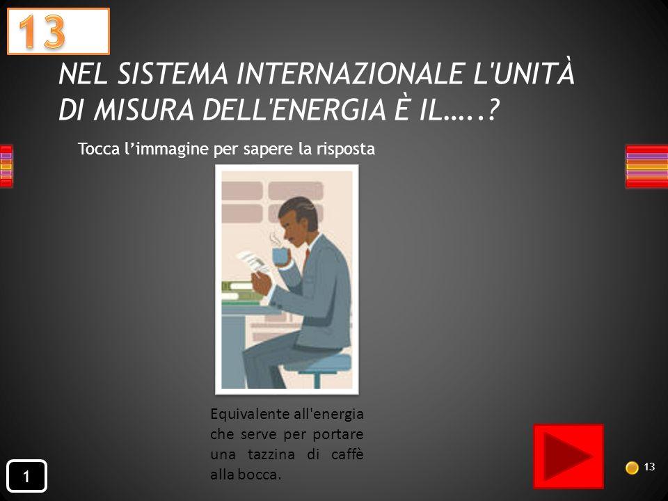 NEL SISTEMA INTERNAZIONALE L UNITÀ DI MISURA DELL ENERGIA È IL…..