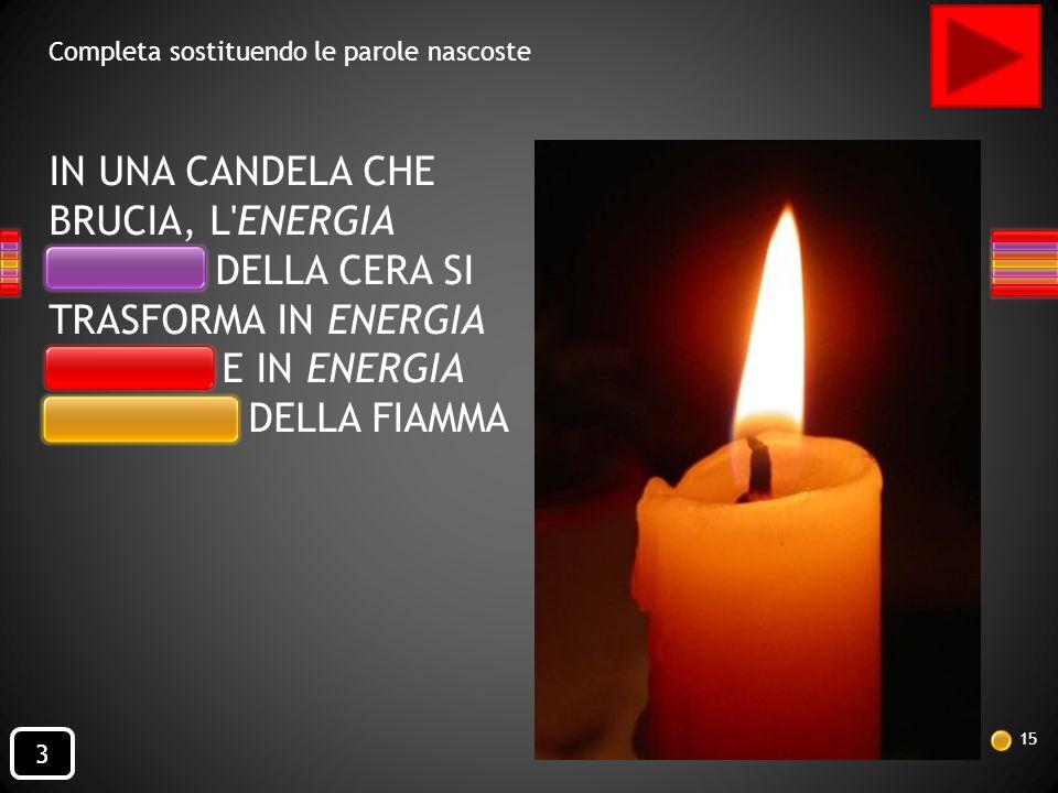 IN UNA CANDELA CHE BRUCIA, L ENERGIA CHIMICA DELLA CERA SI