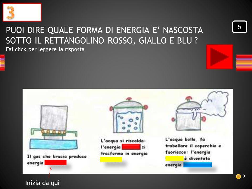 3 PUOI DIRE QUALE FORMA DI ENERGIA E' NASCOSTA SOTTO IL RETTANGOLINO ROSSO, GIALLO E BLU Fai click per leggere la risposta.