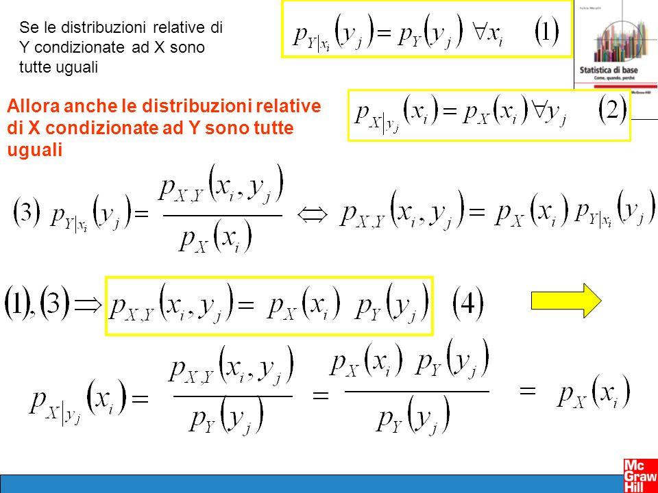 Se le distribuzioni relative di Y condizionate ad X sono tutte uguali