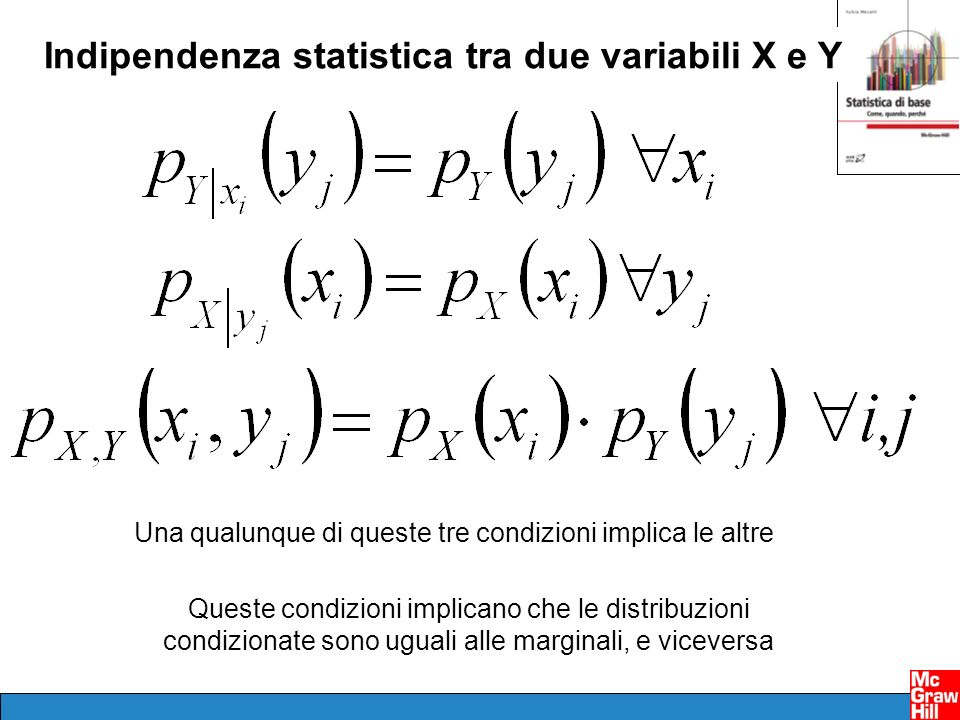 Indipendenza statistica tra due variabili X e Y