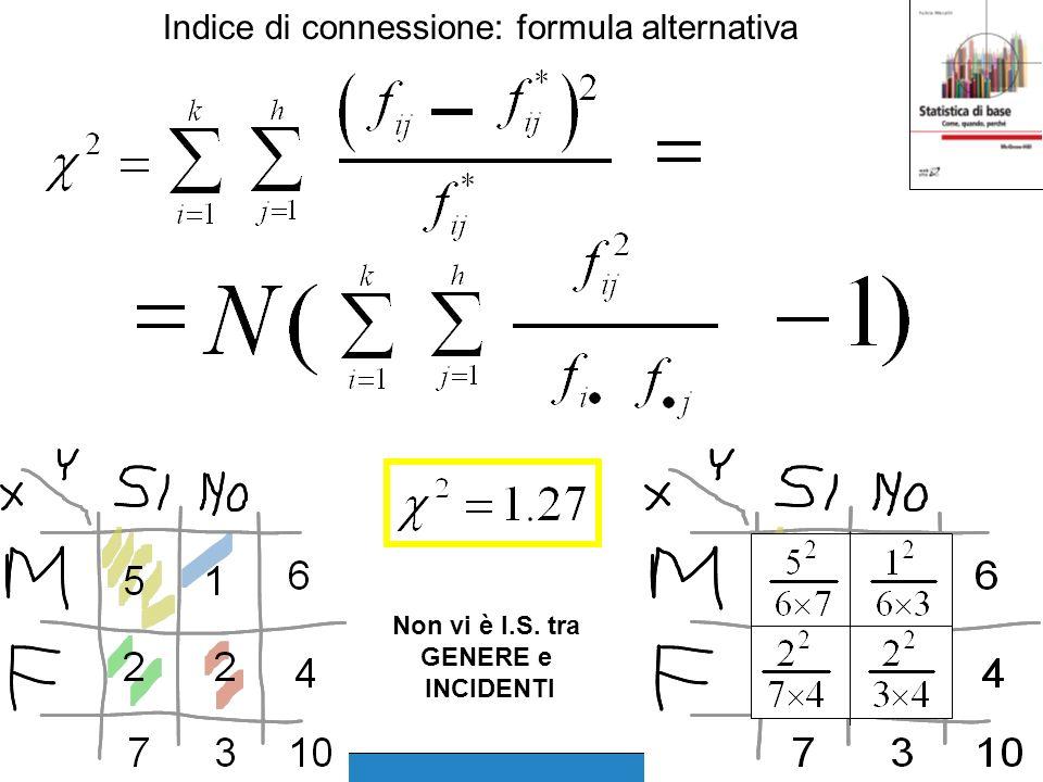 Indice di connessione: formula alternativa