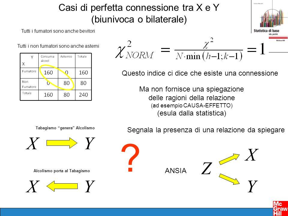 X Y X Y Z X Y Casi di perfetta connessione tra X e Y
