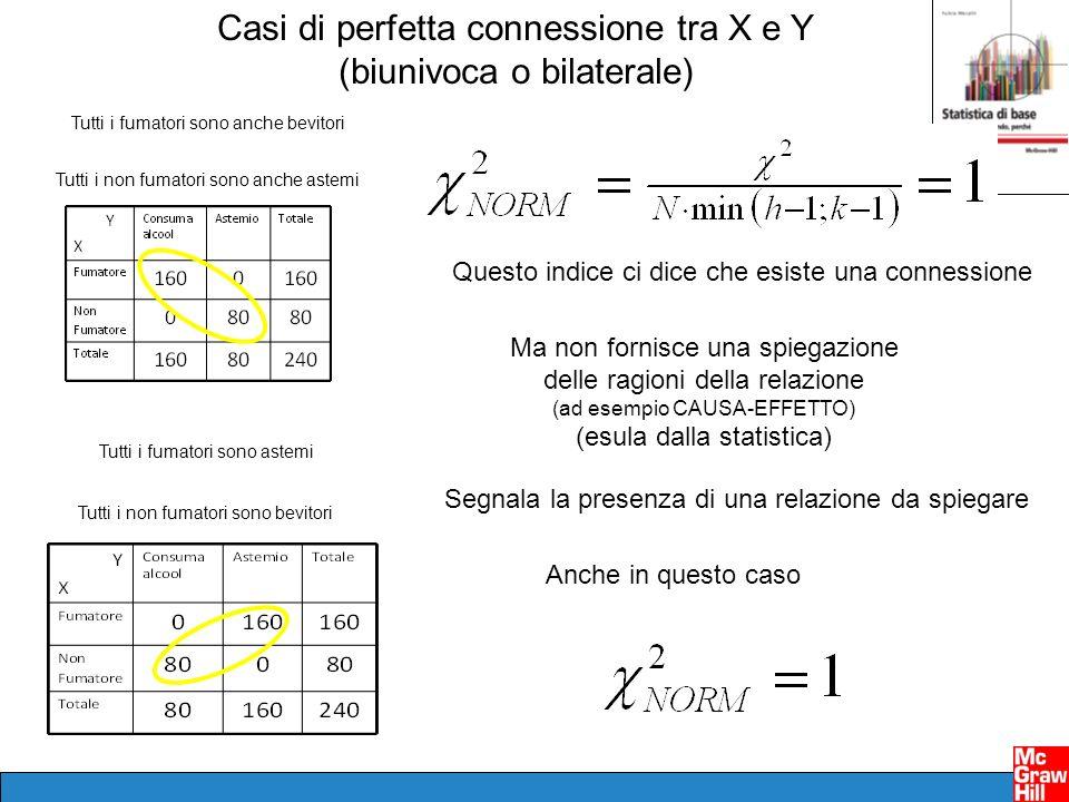 Casi di perfetta connessione tra X e Y (biunivoca o bilaterale)