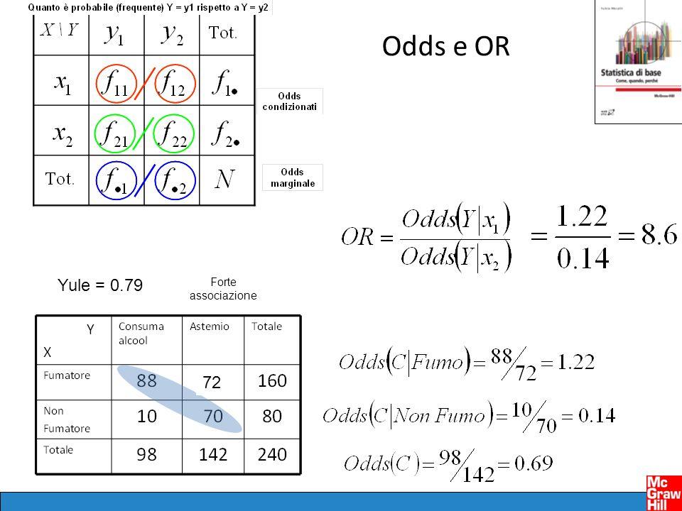 Odds e OR Yule = 0.79 Forte associazione 72
