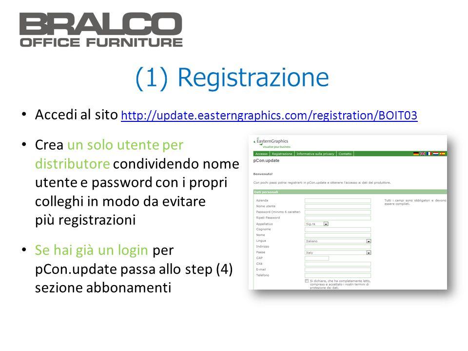 (1) Registrazione Accedi al sito http://update.easterngraphics.com/registration/BOIT03.