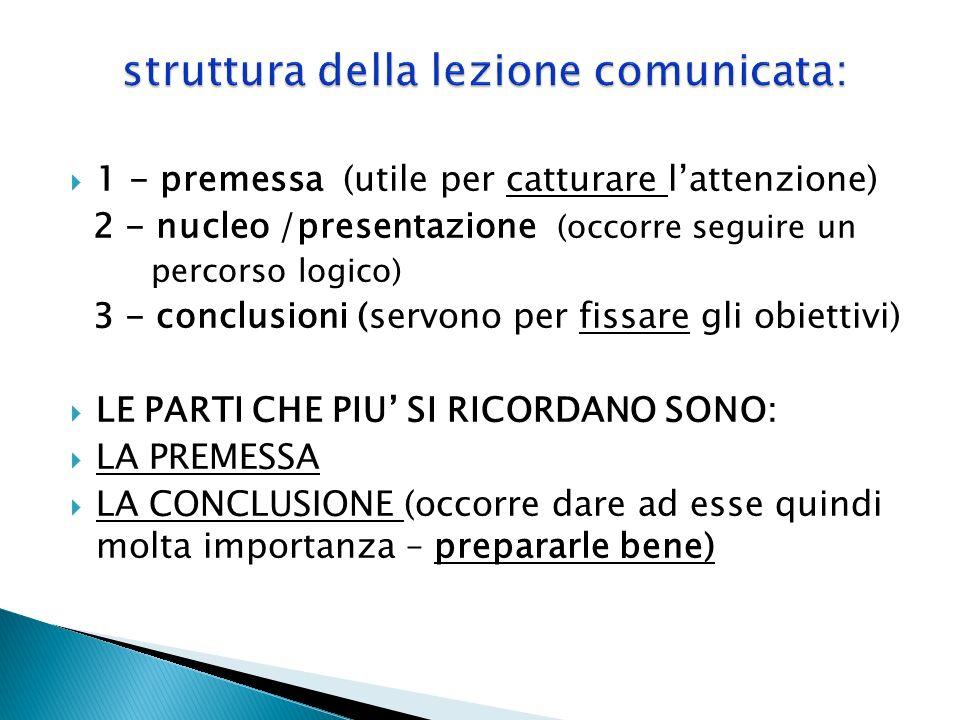 struttura della lezione comunicata: