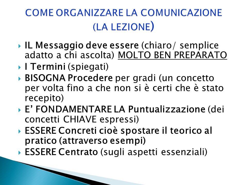 COME ORGANIZZARE LA COMUNICAZIONE (LA LEZIONE)