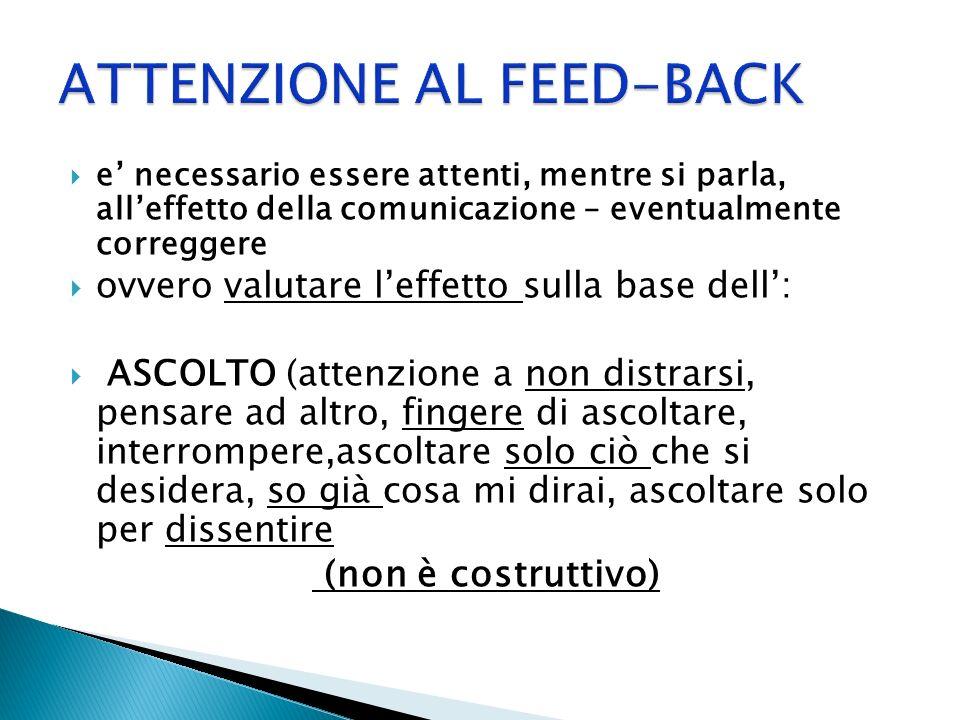 ATTENZIONE AL FEED-BACK