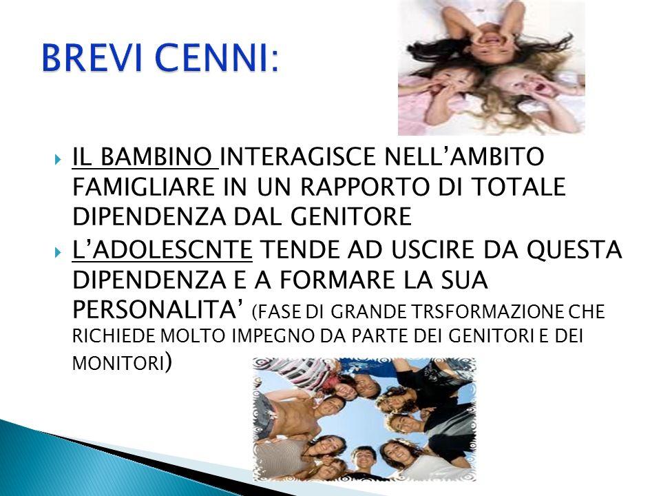 BREVI CENNI:IL BAMBINO INTERAGISCE NELL'AMBITO FAMIGLIARE IN UN RAPPORTO DI TOTALE DIPENDENZA DAL GENITORE.