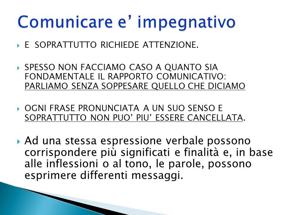 Comunicare e' impegnativo