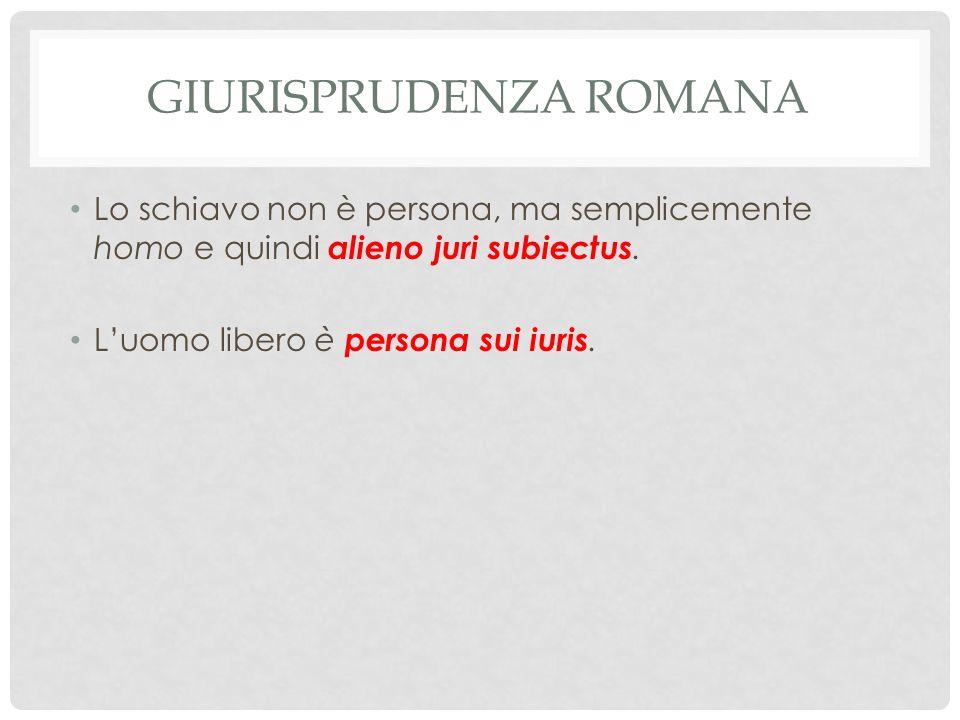 Giurisprudenza romana