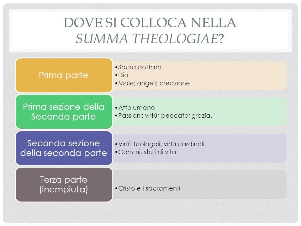Dove si colloca nella Summa Theologiae