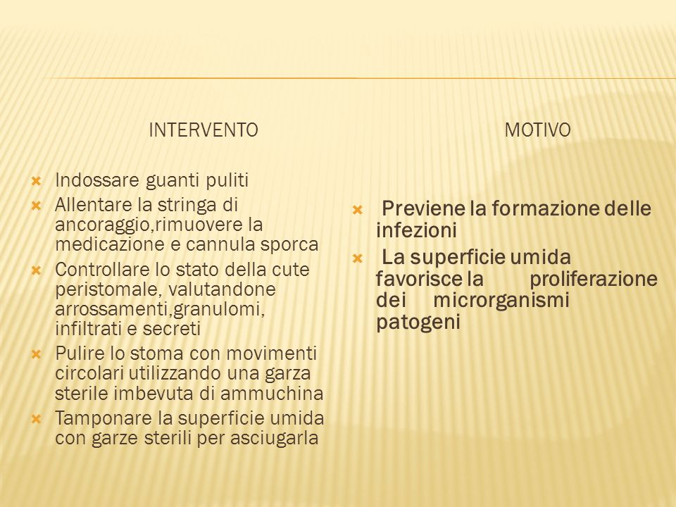 Previene la formazione delle infezioni