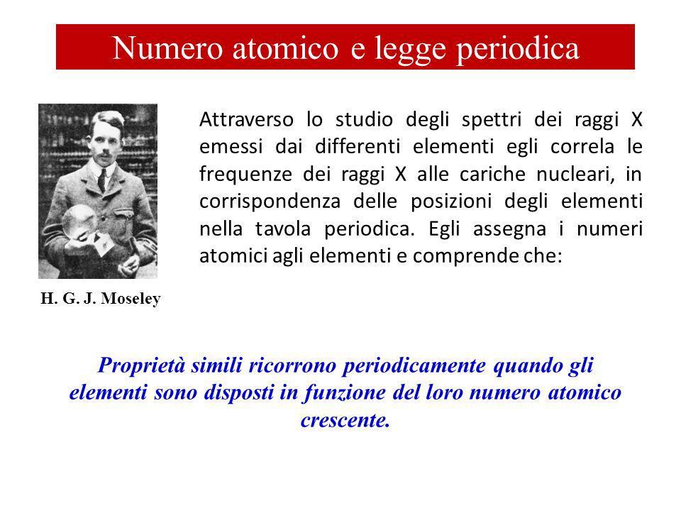 Numero atomico e legge periodica