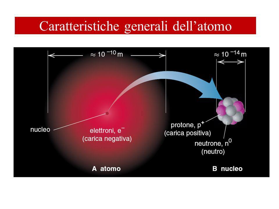 Caratteristiche generali dell'atomo