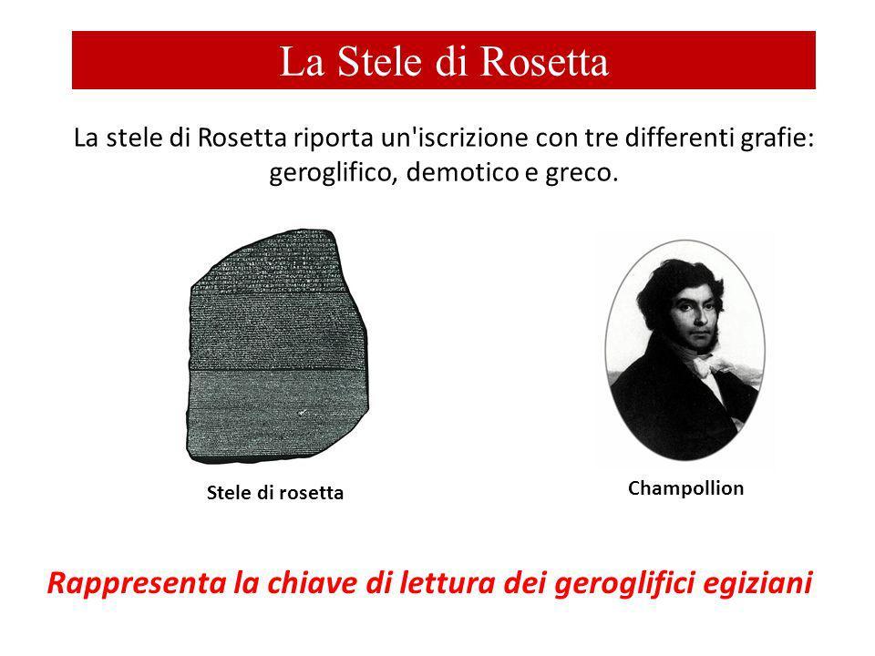 La Stele di Rosetta La stele di Rosetta riporta un iscrizione con tre differenti grafie: geroglifico, demotico e greco.