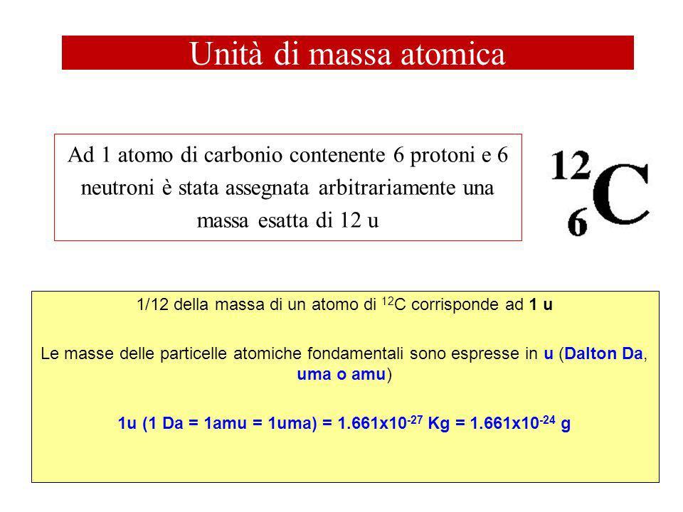 1u (1 Da = 1amu = 1uma) = 1.661x10-27 Kg = 1.661x10-24 g