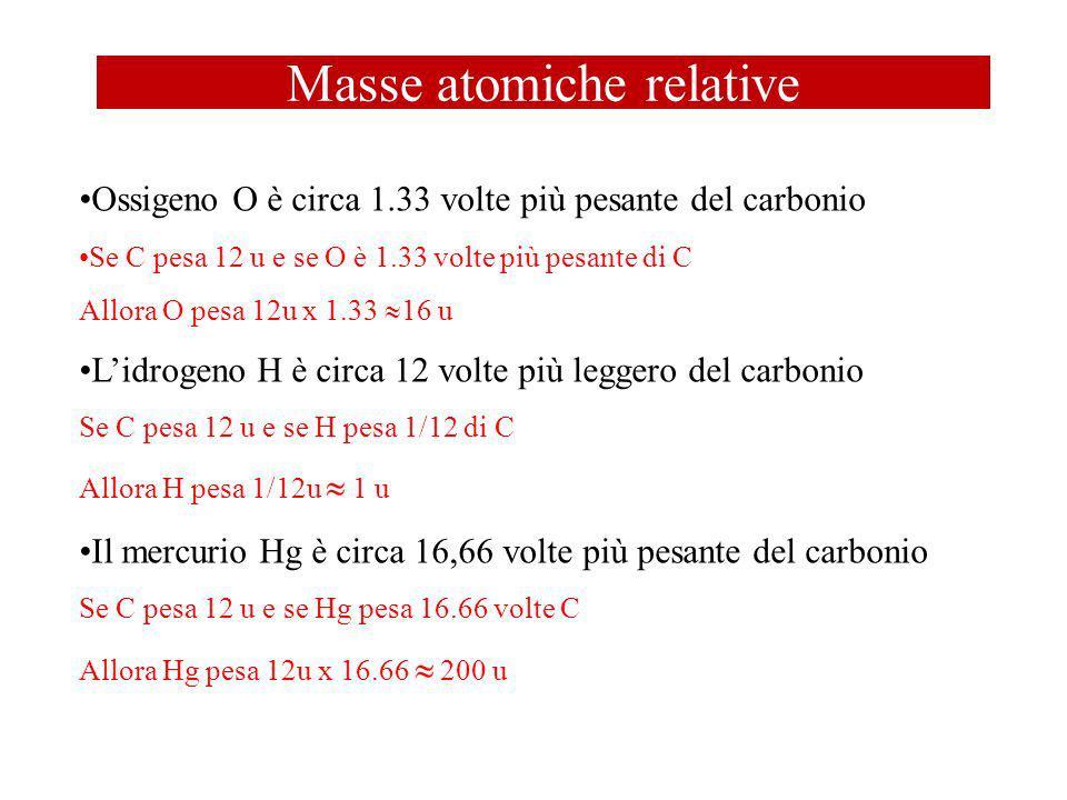 Masse atomiche relative