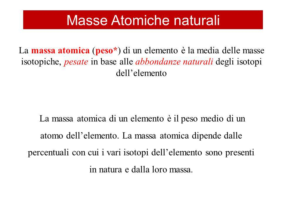 Masse Atomiche naturali