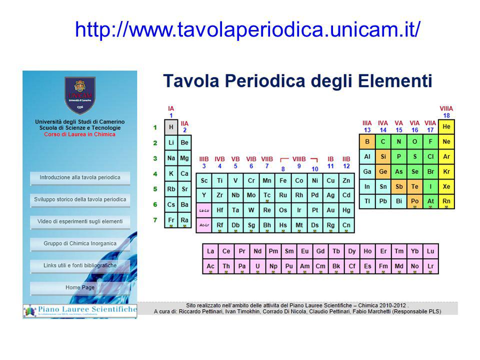 http://www.tavolaperiodica.unicam.it/