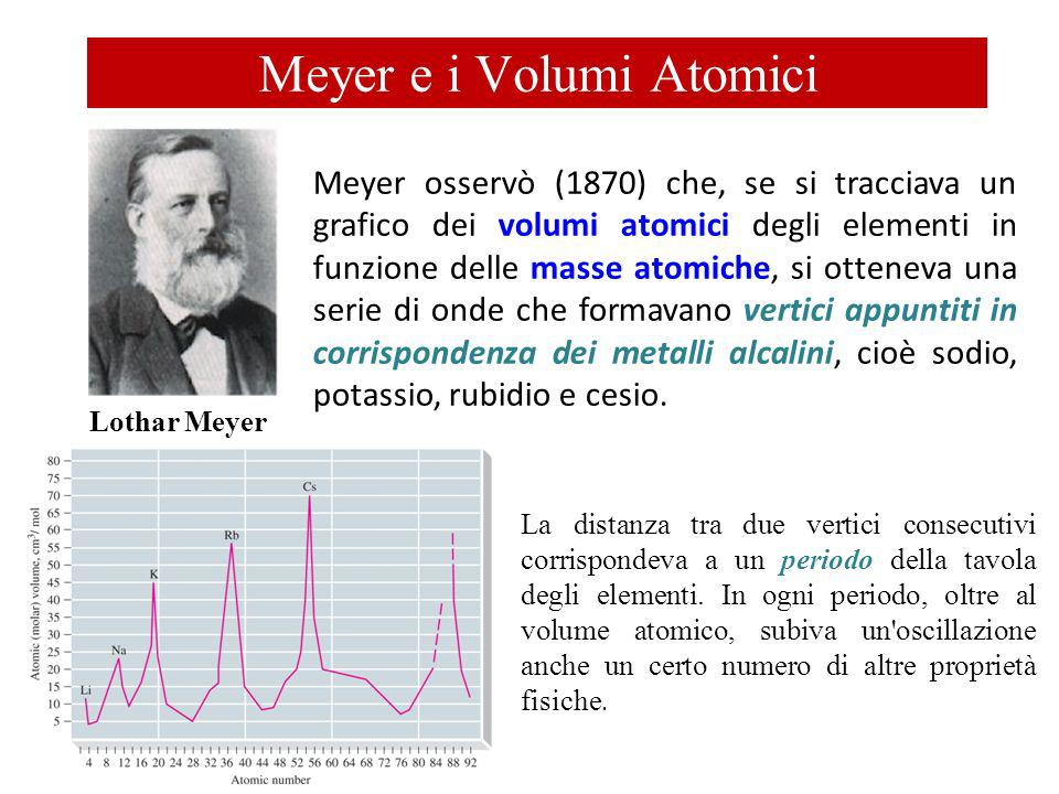 Meyer e i Volumi Atomici