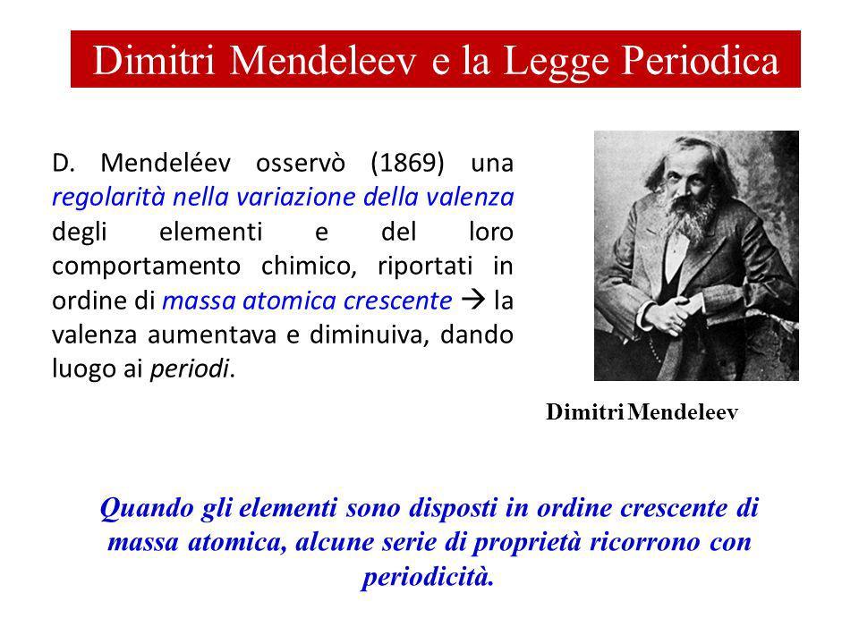 Dimitri Mendeleev e la Legge Periodica