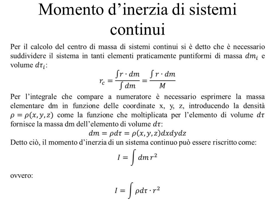 Momento d'inerzia di sistemi continui