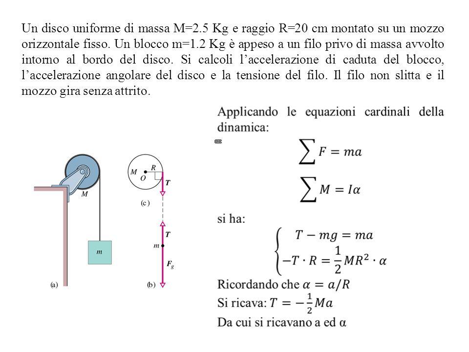 Un disco uniforme di massa M=2