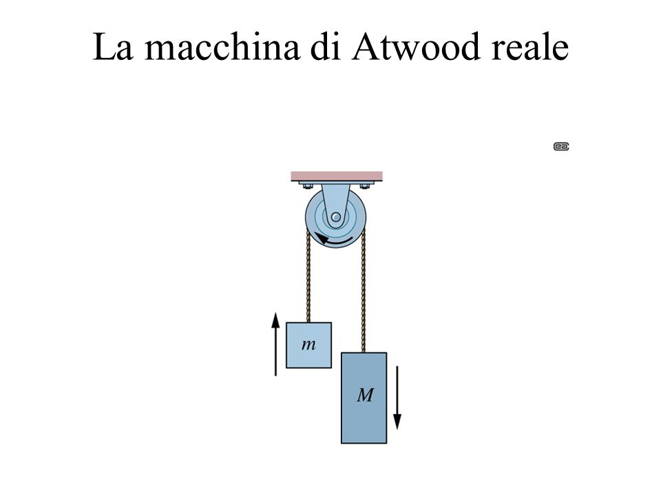 La macchina di Atwood reale