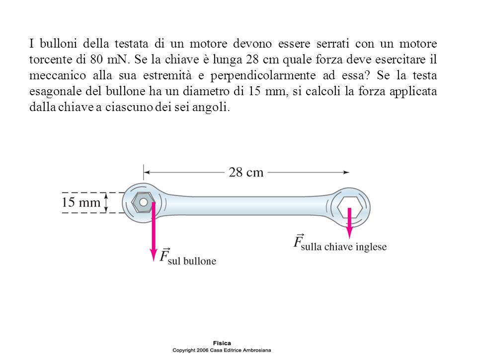 I bulloni della testata di un motore devono essere serrati con un motore torcente di 80 mN.