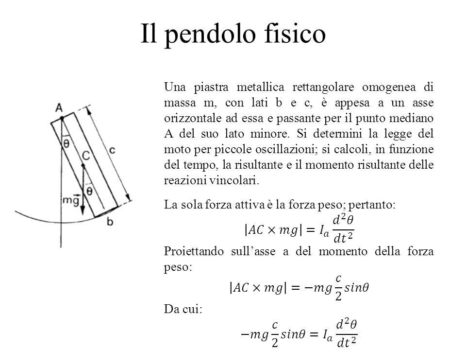 Il pendolo fisico