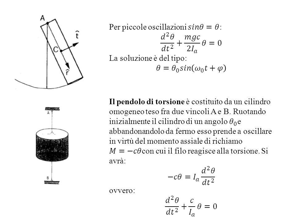 Per piccole oscillazioni 𝑠𝑖𝑛𝜃=𝜃: