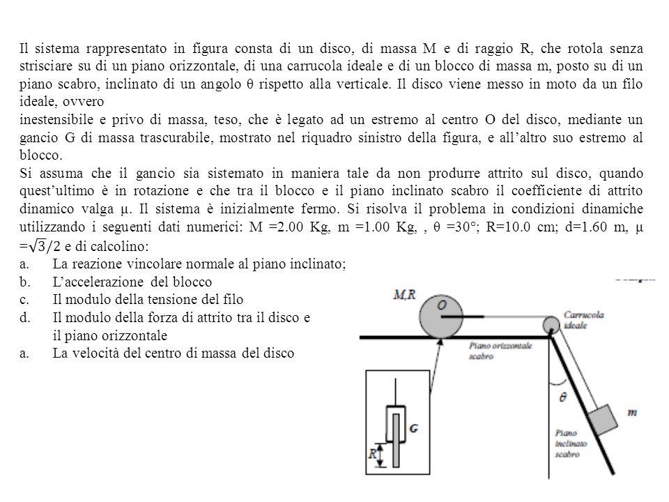 Il sistema rappresentato in figura consta di un disco, di massa M e di raggio R, che rotola senza strisciare su di un piano orizzontale, di una carrucola ideale e di un blocco di massa m, posto su di un piano scabro, inclinato di un angolo θ rispetto alla verticale. Il disco viene messo in moto da un filo ideale, ovvero