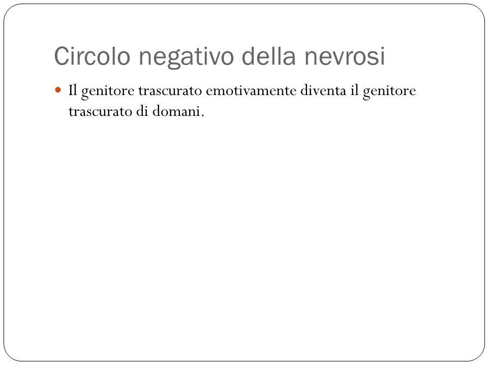 Circolo negativo della nevrosi