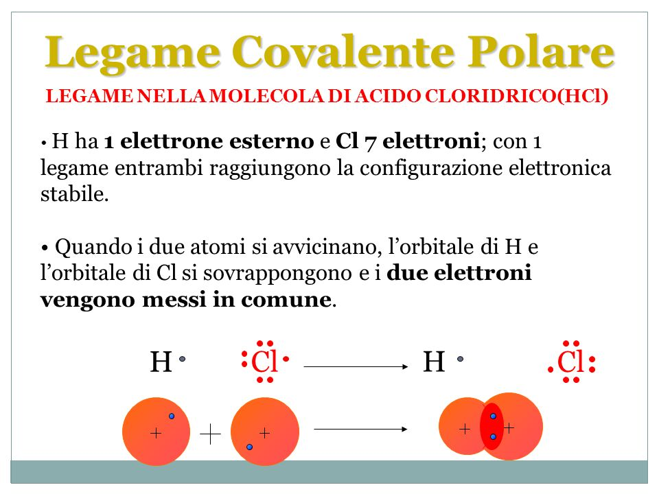 Legame Covalente Polare LEGAME NELLA MOLECOLA DI ACIDO CLORIDRICO(HCl)