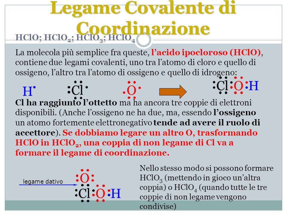 Legame Covalente di Coordinazione