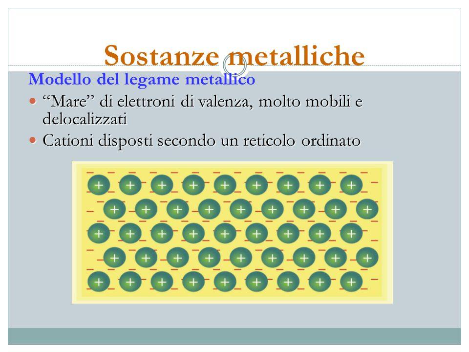 Sostanze metalliche Modello del legame metallico