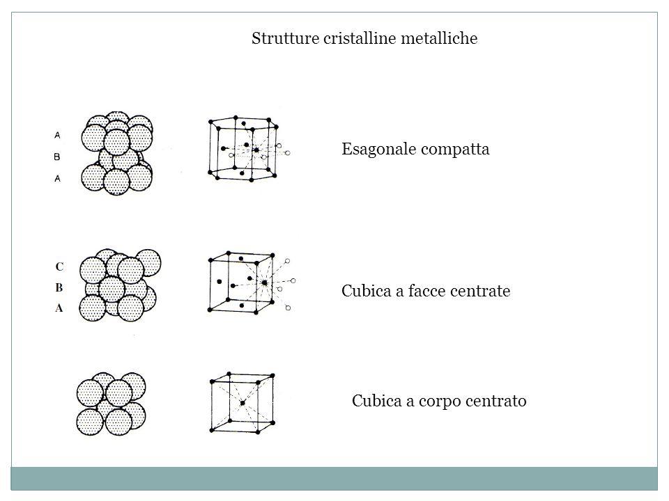 Strutture cristalline metalliche