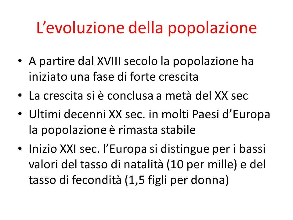 L'evoluzione della popolazione