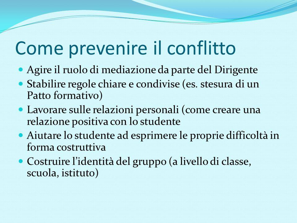 Come prevenire il conflitto