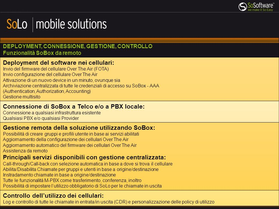 Deployment del software nei cellulari: