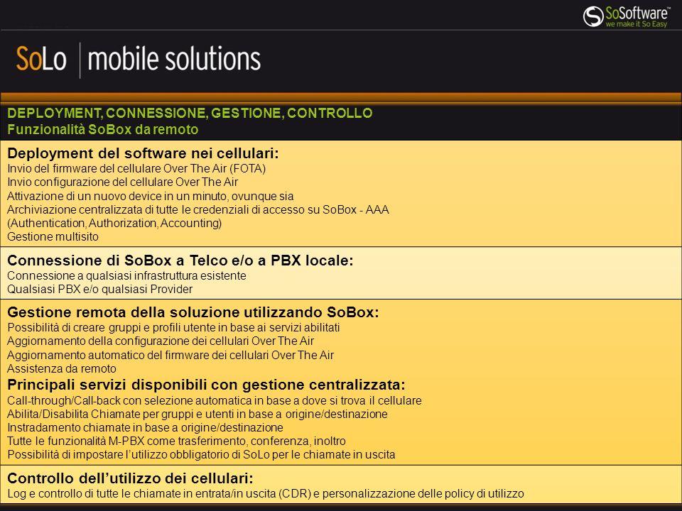 Deployment del software nei cellulari: