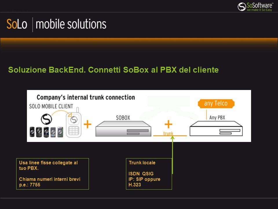 Soluzione BackEnd. Connetti SoBox al PBX del cliente
