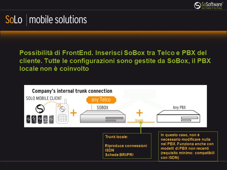 Possibilità di FrontEnd. Inserisci SoBox tra Telco e PBX del cliente