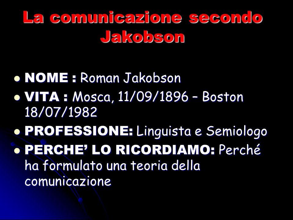 La comunicazione secondo Jakobson