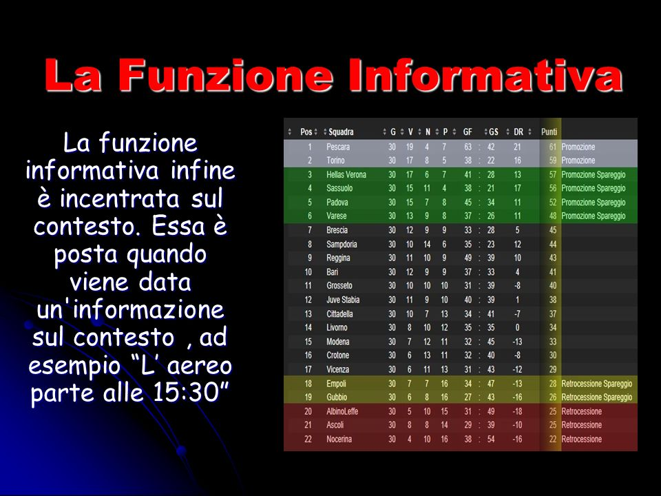 La Funzione Informativa