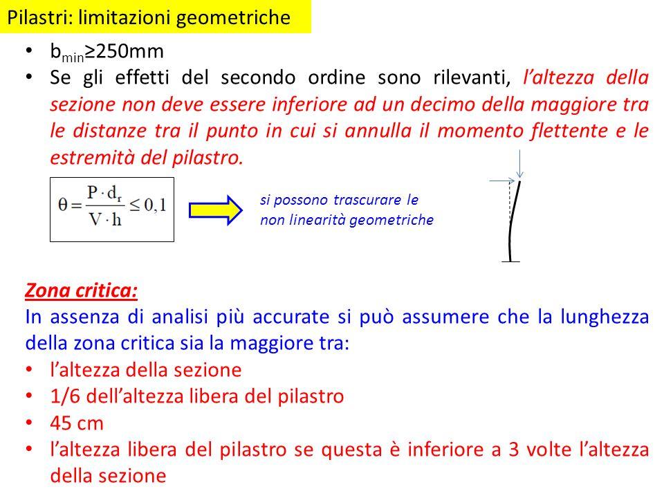 Pilastri: limitazioni geometriche