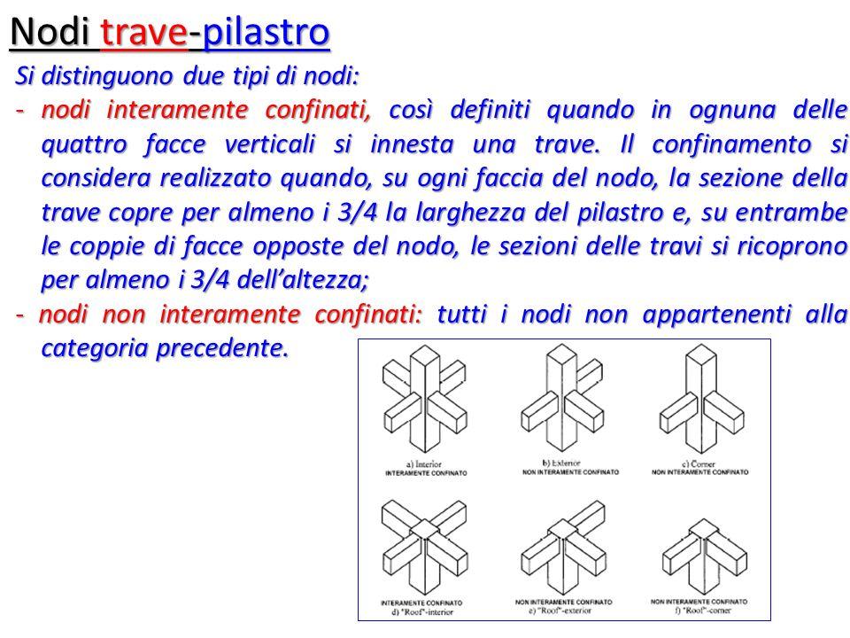 Nodi trave-pilastro Si distinguono due tipi di nodi: