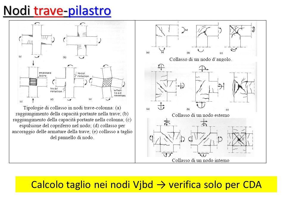 Calcolo taglio nei nodi Vjbd → verifica solo per CDA